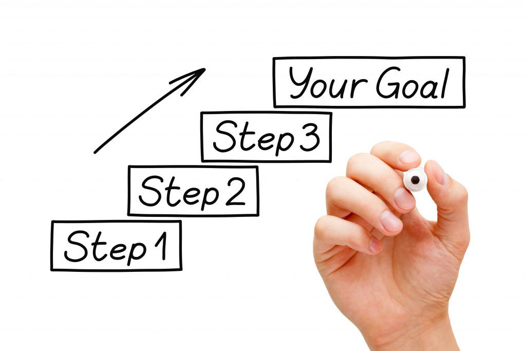 steps in reaching goals visualization